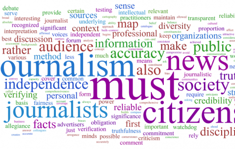 Journalism Transitioning to Online