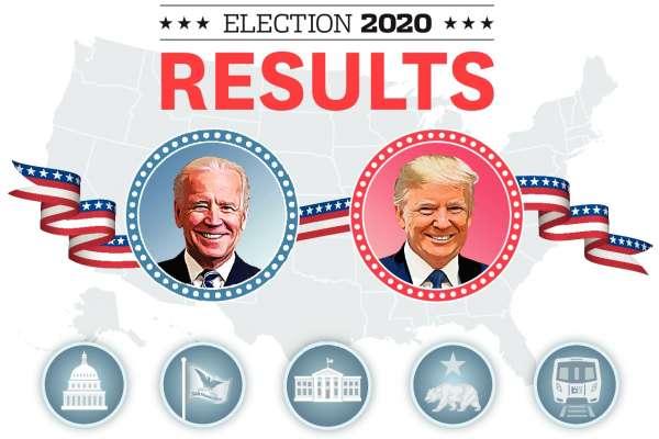 Last Night's Election