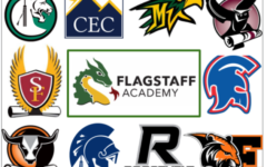 8th Grade High School List