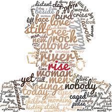 Poets Words
